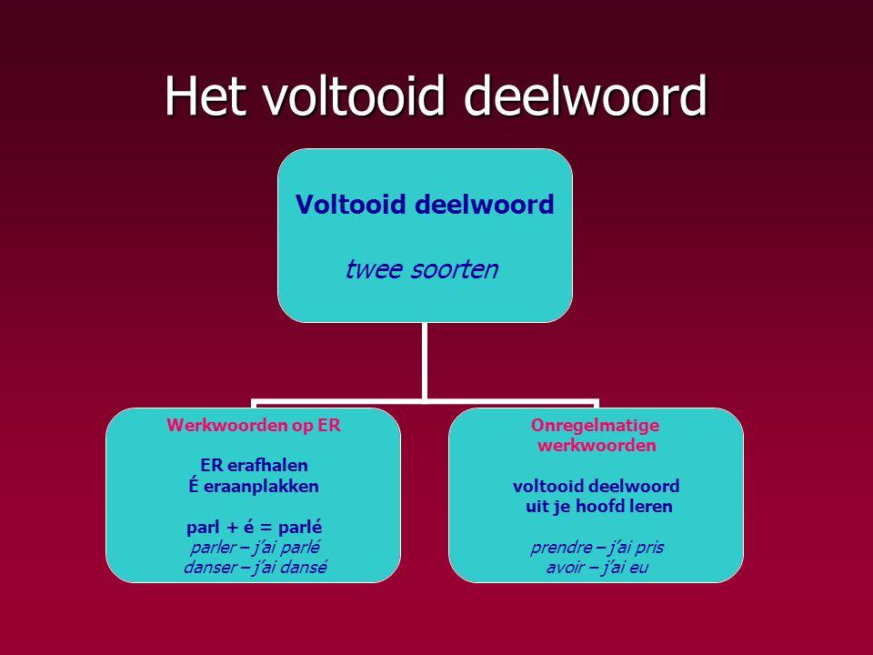 Het voltooid deelwoord Voltooid deelwoord twee soorten Werkwoorden op ER ER erafhalen É eraanplakken parl + é = parlé parler – j'ai parlé danser – j'a