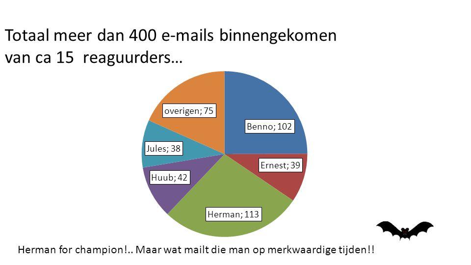 Totaal meer dan 400 e-mails binnengekomen van ca 15 reaguurders… Herman for champion!..