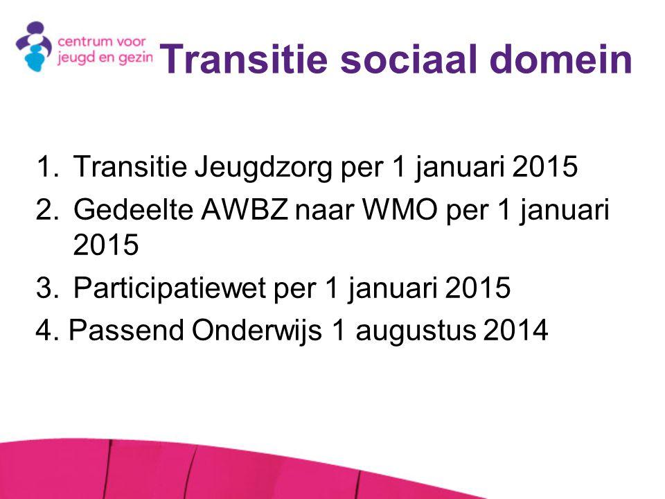 Transitie sociaal domein 1.Transitie Jeugdzorg per 1 januari 2015 2.Gedeelte AWBZ naar WMO per 1 januari 2015 3.Participatiewet per 1 januari 2015 4.