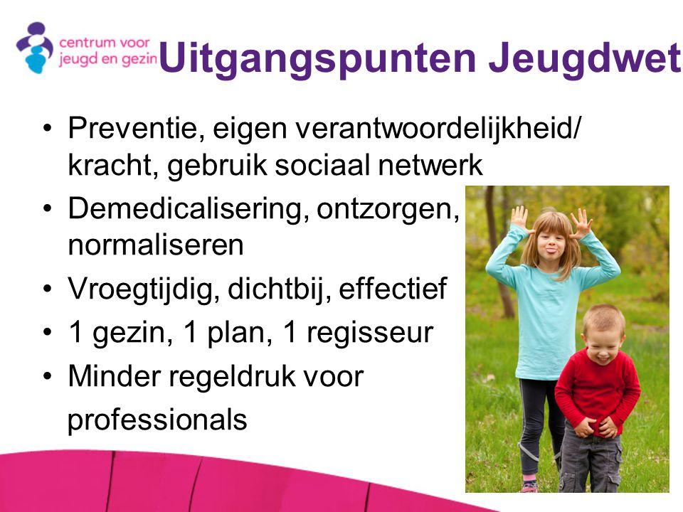 Uitgangspunten Jeugdwet Preventie, eigen verantwoordelijkheid/ kracht, gebruik sociaal netwerk Demedicalisering, ontzorgen, normaliseren Vroegtijdig,