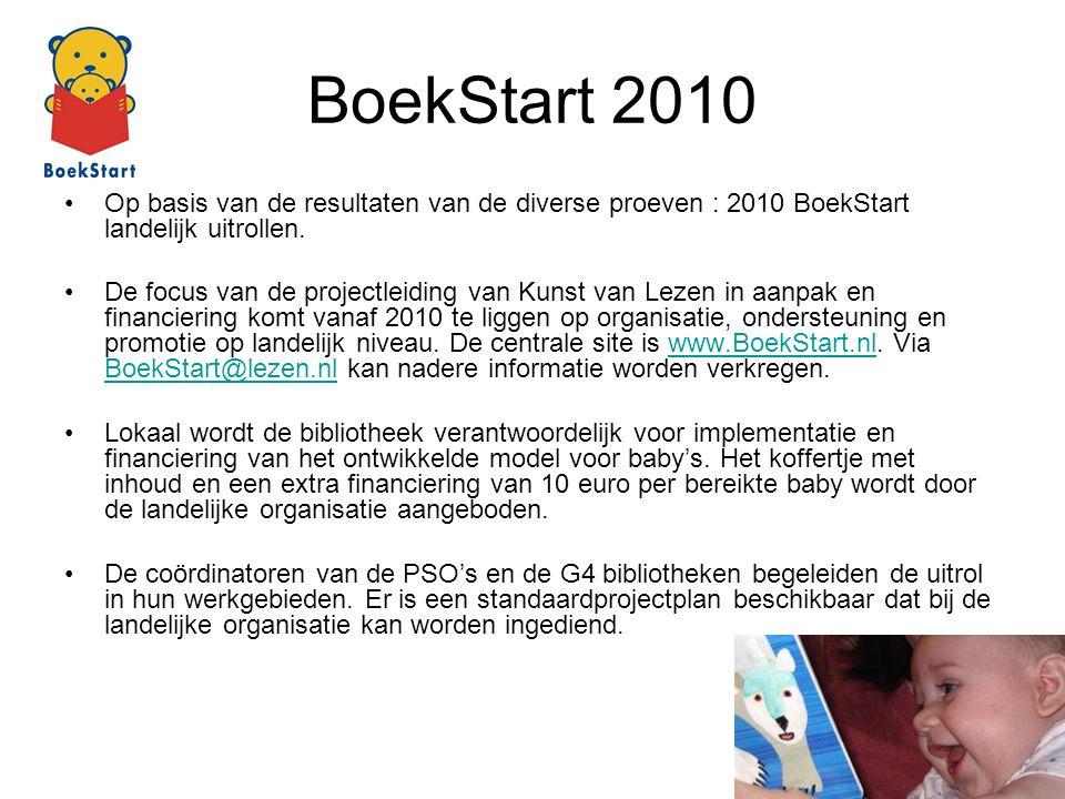 BoekStart 2010 Op basis van de resultaten van de diverse proeven : 2010 BoekStart landelijk uitrollen. De focus van de projectleiding van Kunst van Le