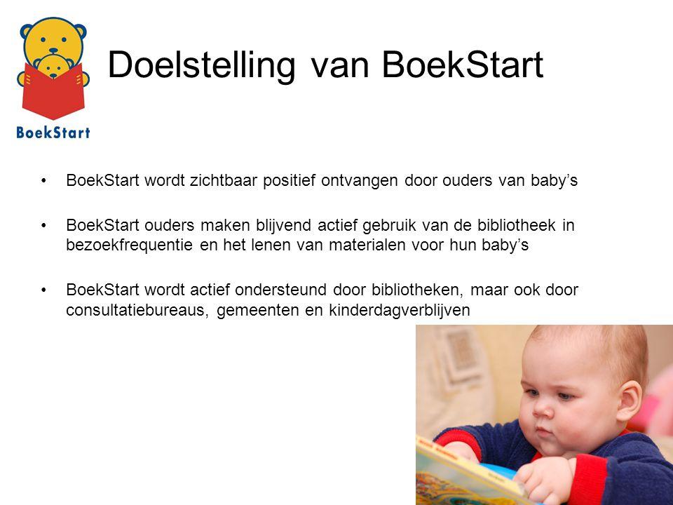 Doelstelling van BoekStart BoekStart wordt zichtbaar positief ontvangen door ouders van baby's BoekStart ouders maken blijvend actief gebruik van de b