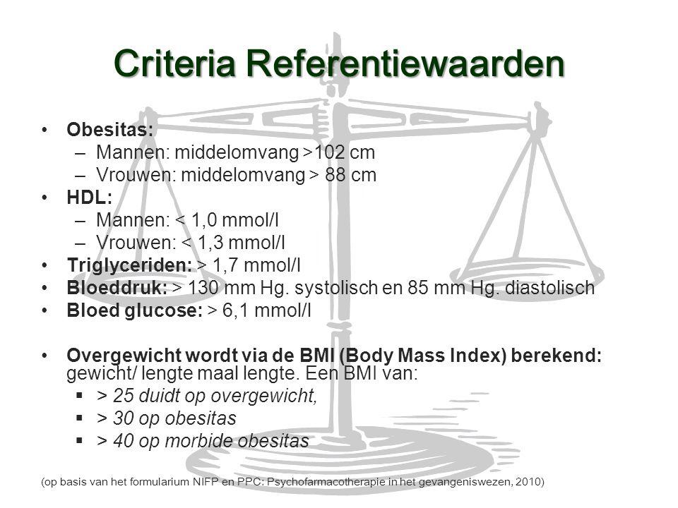 Criteria Referentiewaarden Obesitas: –Mannen: middelomvang >102 cm –Vrouwen: middelomvang > 88 cm HDL: –Mannen: < 1,0 mmol/l –Vrouwen: < 1,3 mmol/l Tr