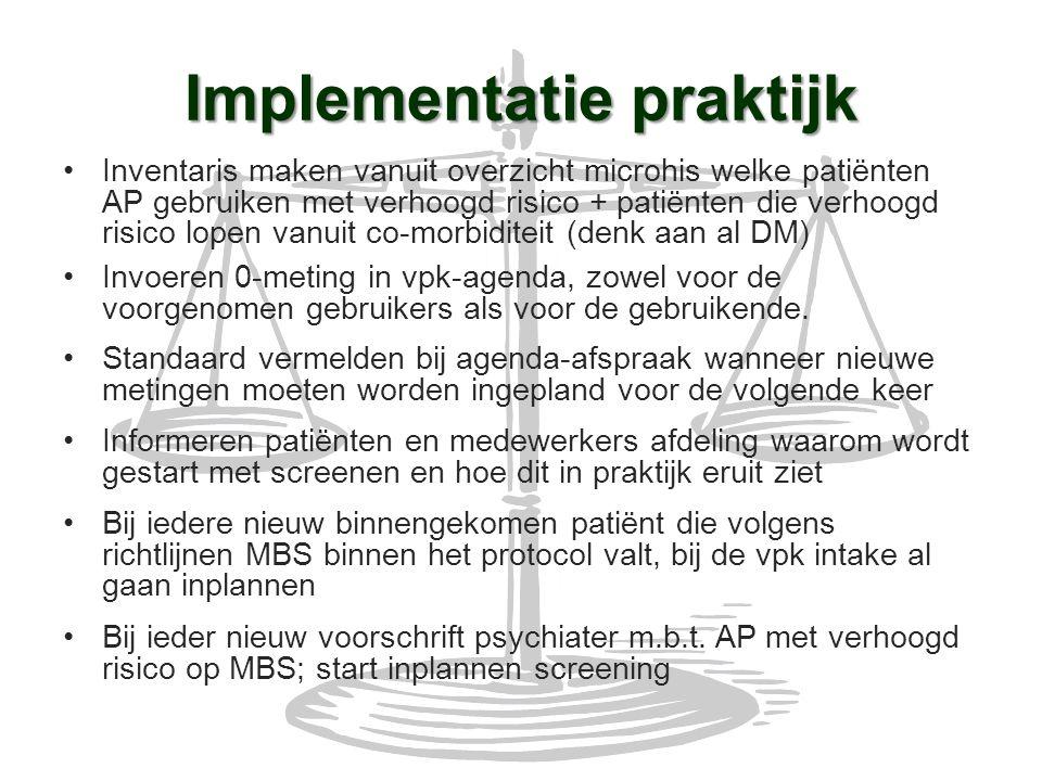 Implementatie praktijk Inventaris maken vanuit overzicht microhis welke patiënten AP gebruiken met verhoogd risico + patiënten die verhoogd risico lop