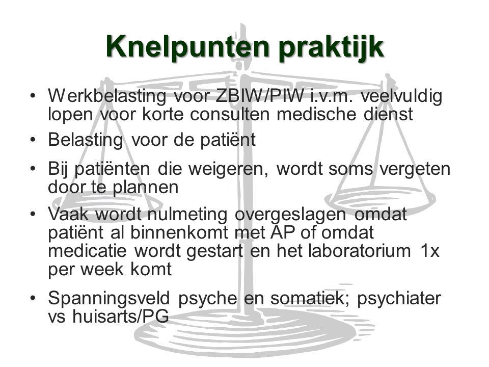 Knelpunten praktijk Werkbelasting voor ZBIW/PIW i.v.m. veelvuldig lopen voor korte consulten medische dienst Belasting voor de patiënt Vaak wordt nulm