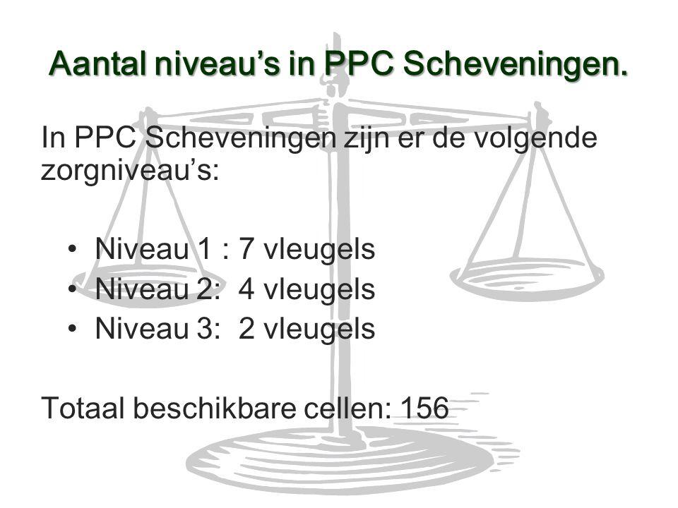 Aantal niveau's in PPC Scheveningen. In PPC Scheveningen zijn er de volgende zorgniveau's: Niveau 1 : 7 vleugels Niveau 2: 4 vleugels Niveau 3: 2 vleu