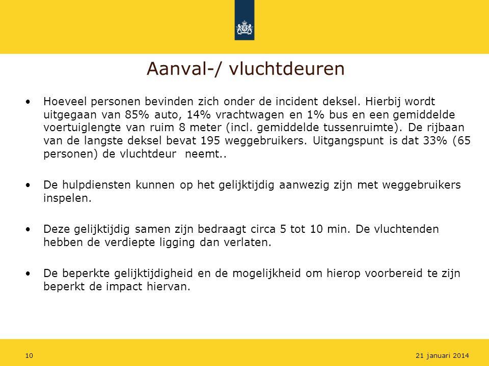 Aanval-/ vluchtdeuren 1021 januari 2014 Hoeveel personen bevinden zich onder de incident deksel. Hierbij wordt uitgegaan van 85% auto, 14% vrachtwagen