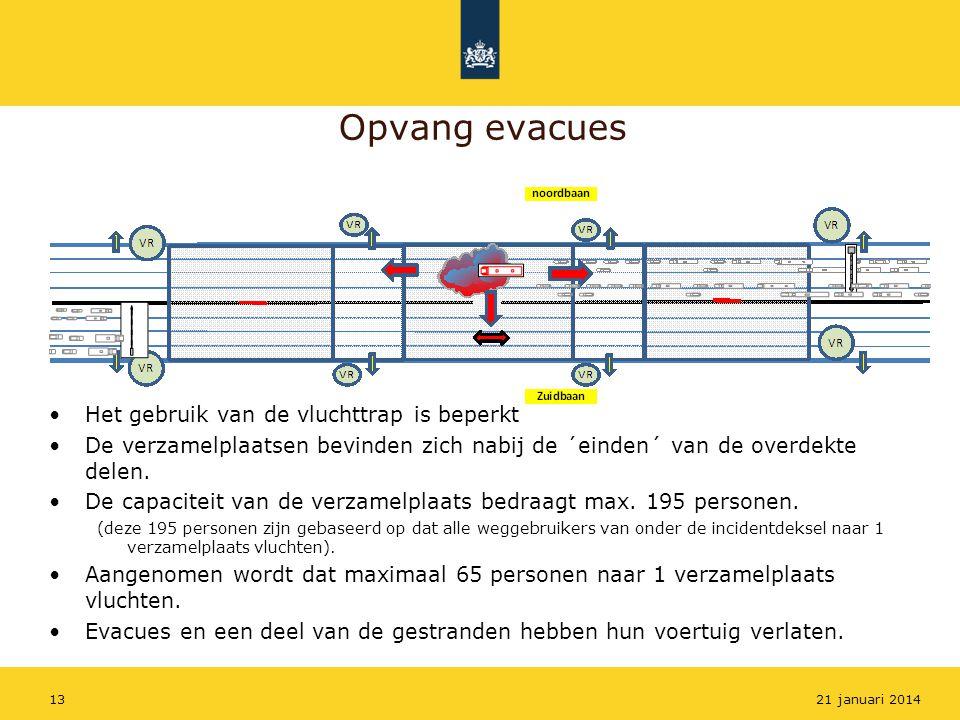 Opvang evacues 1321 januari 2014 Het gebruik van de vluchttrap is beperkt De verzamelplaatsen bevinden zich nabij de ´einden´ van de overdekte delen.
