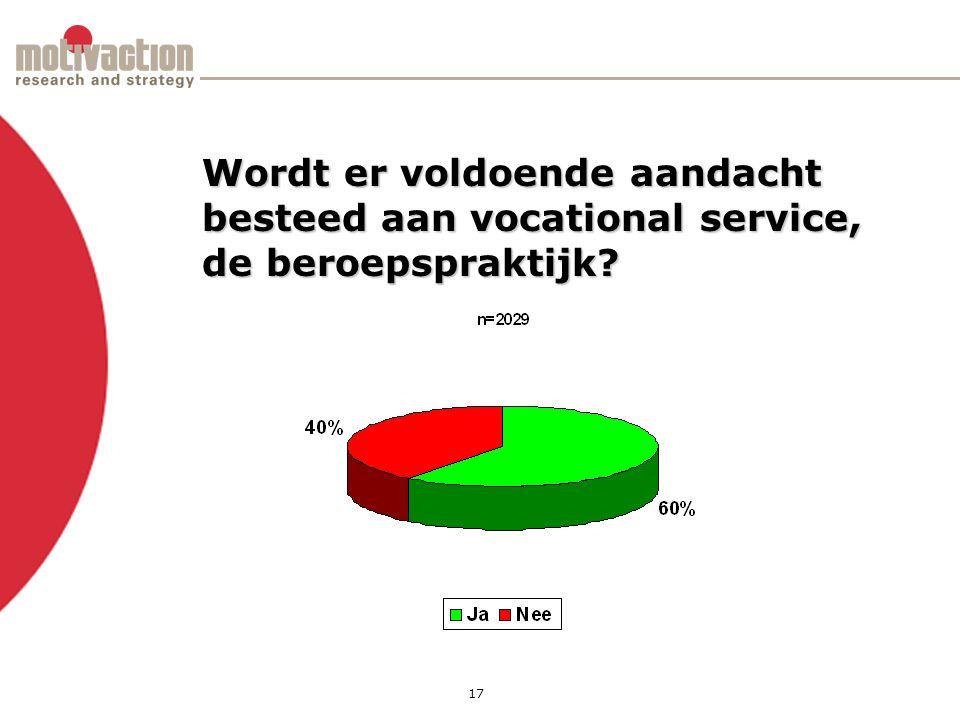 17 Wordt er voldoende aandacht besteed aan vocational service, de beroepspraktijk