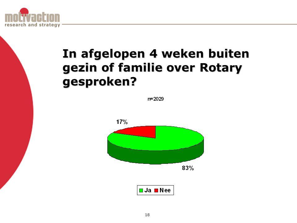 18 In afgelopen 4 weken buiten gezin of familie over Rotary gesproken