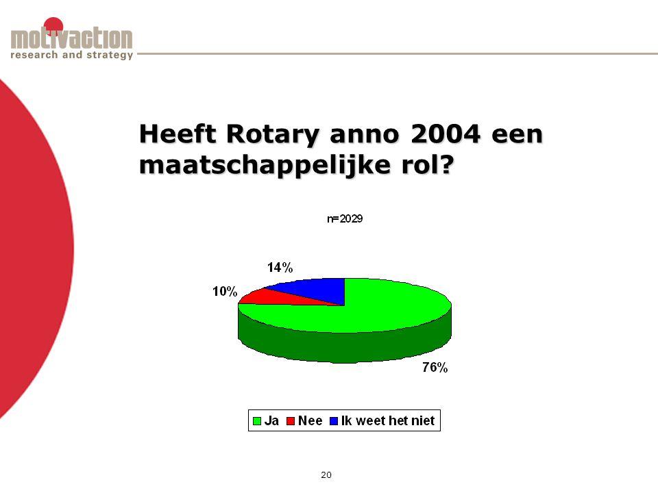 20 Heeft Rotary anno 2004 een maatschappelijke rol