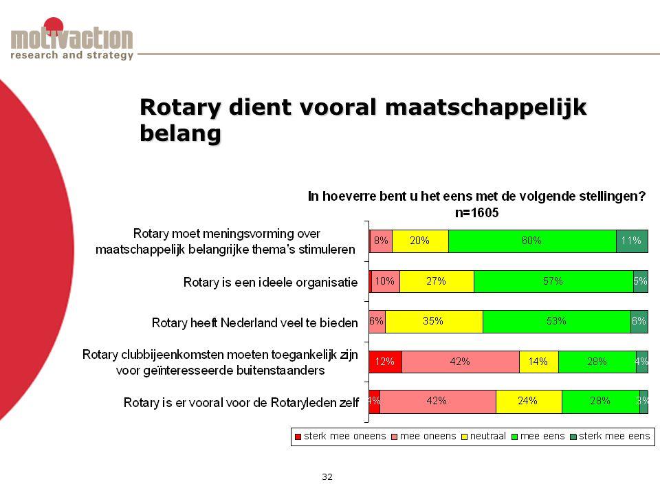 32 Rotary dient vooral maatschappelijk belang
