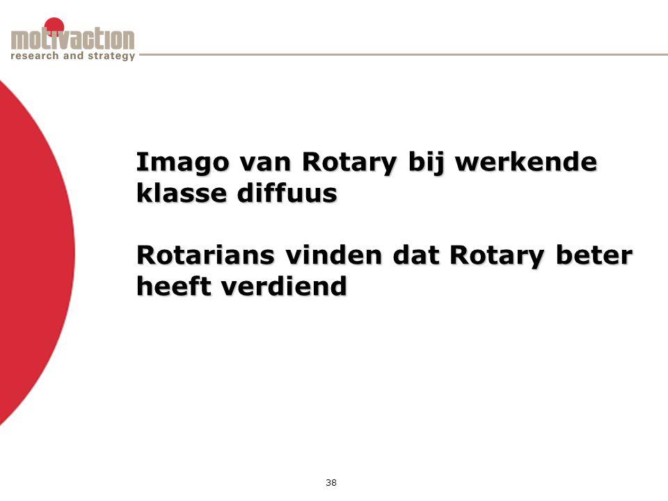 38 Imago van Rotary bij werkende klasse diffuus Rotarians vinden dat Rotary beter heeft verdiend