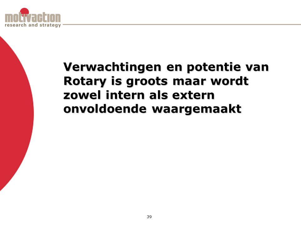 39 Verwachtingen en potentie van Rotary is groots maar wordt zowel intern als extern onvoldoende waargemaakt