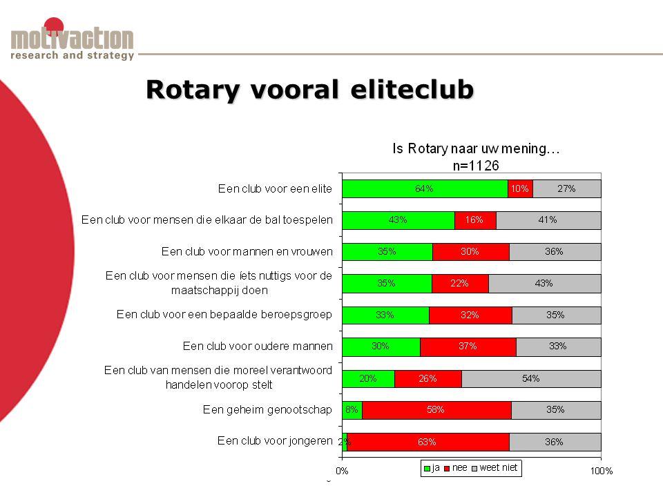6 Rotary vooral eliteclub