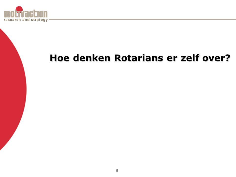 8 Hoe denken Rotarians er zelf over