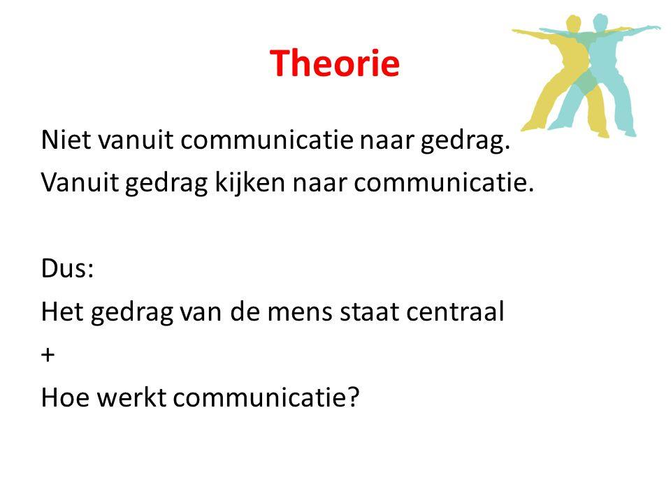 Theorie Niet vanuit communicatie naar gedrag. Vanuit gedrag kijken naar communicatie.