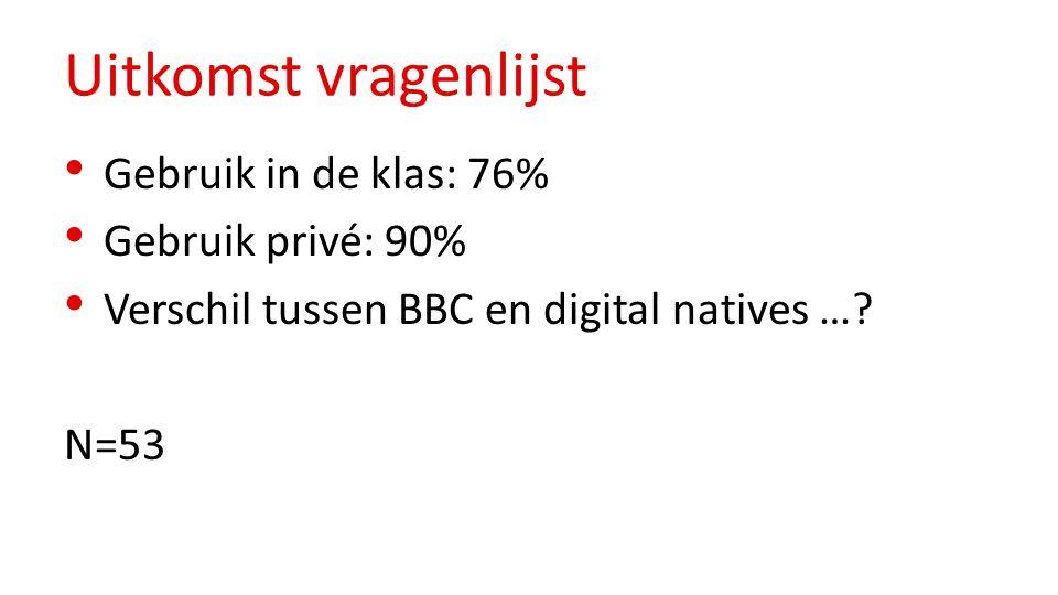 Uitkomst vragenlijst Gebruik in de klas: 76% Gebruik privé: 90% Verschil tussen BBC en digital natives …? N=53
