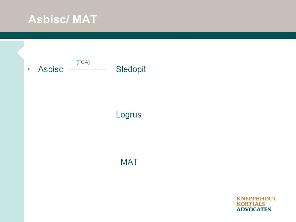 Asbisc/ MAT Asbisc Sledopit Logrus MAT (FCA)