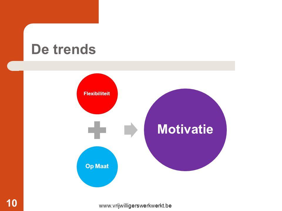 De trends Flexibiliteit Op Maat Motivatie www.vrijwilligerswerkwerkt.be 10