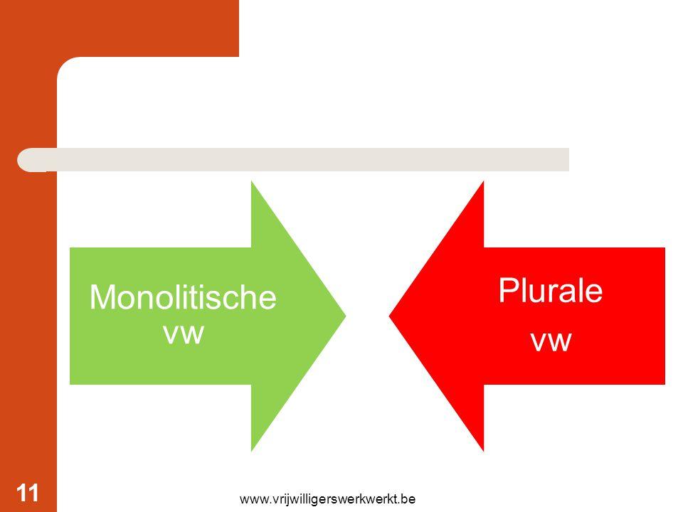 Monolitische vw Plurale vw www.vrijwilligerswerkwerkt.be 11