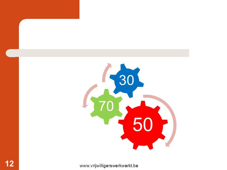 50 70 30 www.vrijwilligerswerkwerkt.be 12