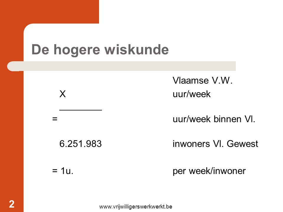 De hogere wiskunde Vlaamse V.W. X uur/week ________ = uur/week binnen Vl. 6.251.983 inwoners Vl. Gewest = 1u.per week/inwoner www.vrijwilligerswerkwer