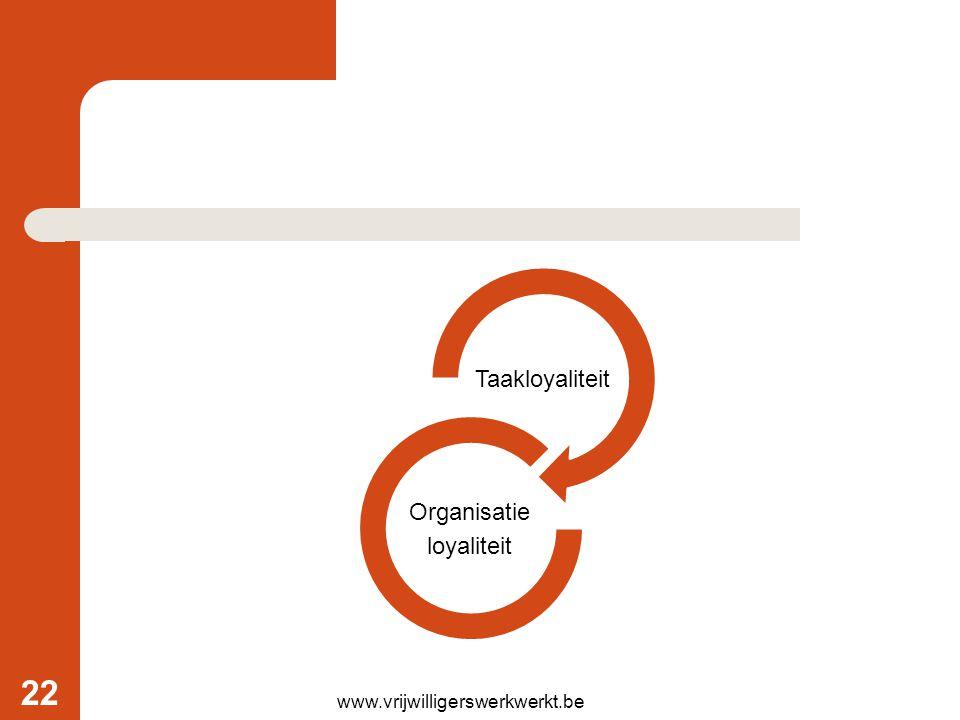 Taakloyaliteit Organisatie loyaliteit www.vrijwilligerswerkwerkt.be 22