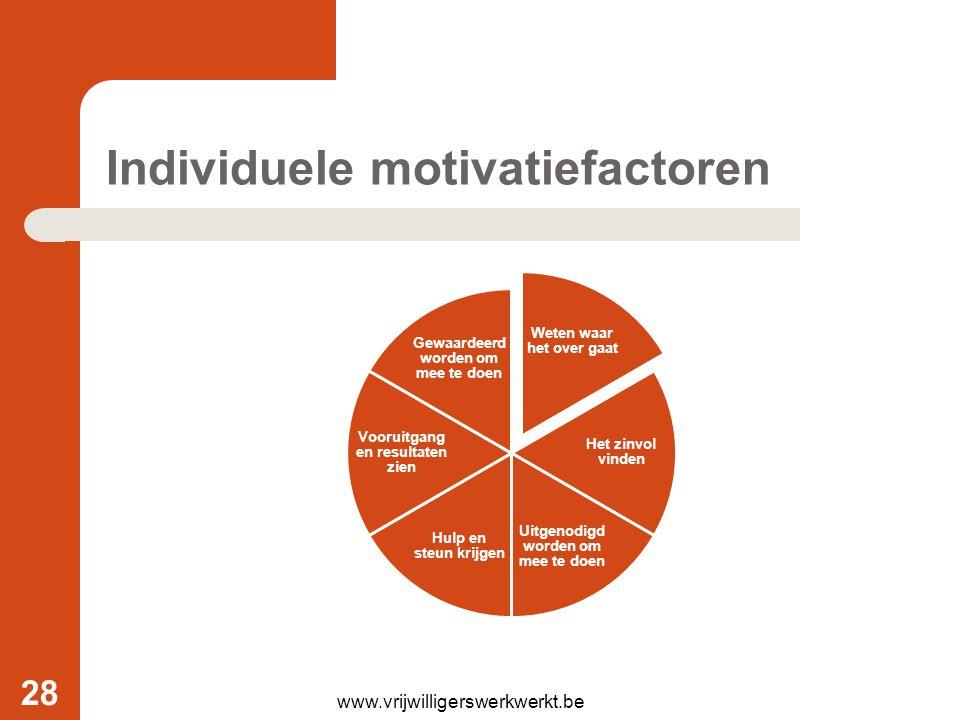 Individuele motivatiefactoren Weten waar het over gaat Het zinvol vinden Uitgenodigd worden om mee te doen Hulp en steun krijgen Vooruitgang en result