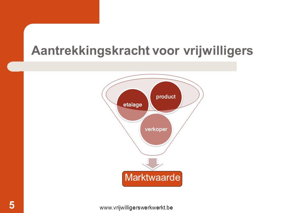 Aantrekkingskracht voor vrijwilligers Marktwaarde verkoperetalageproduct www.vrijwilligerswerkwerkt.be 5