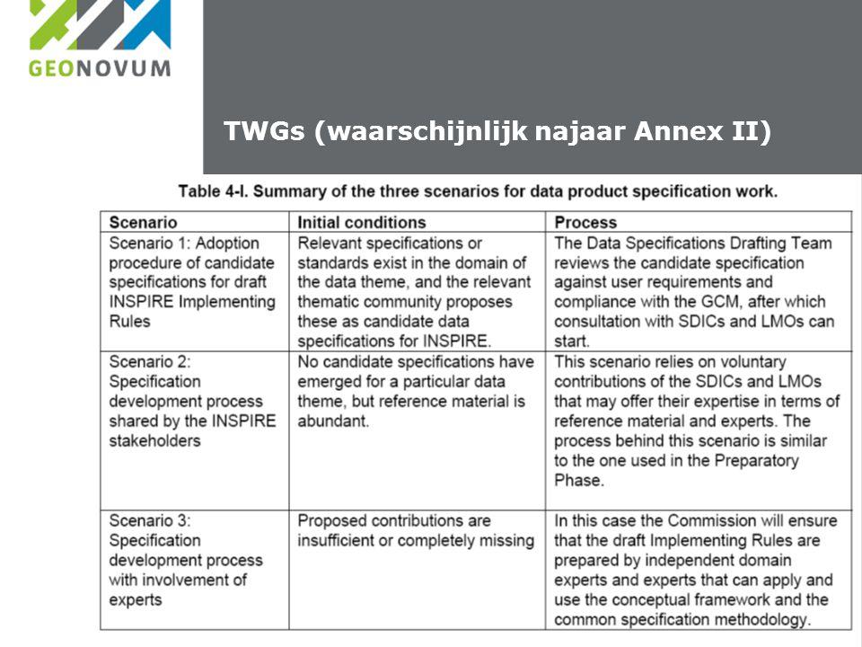 TWGs (waarschijnlijk najaar Annex II)