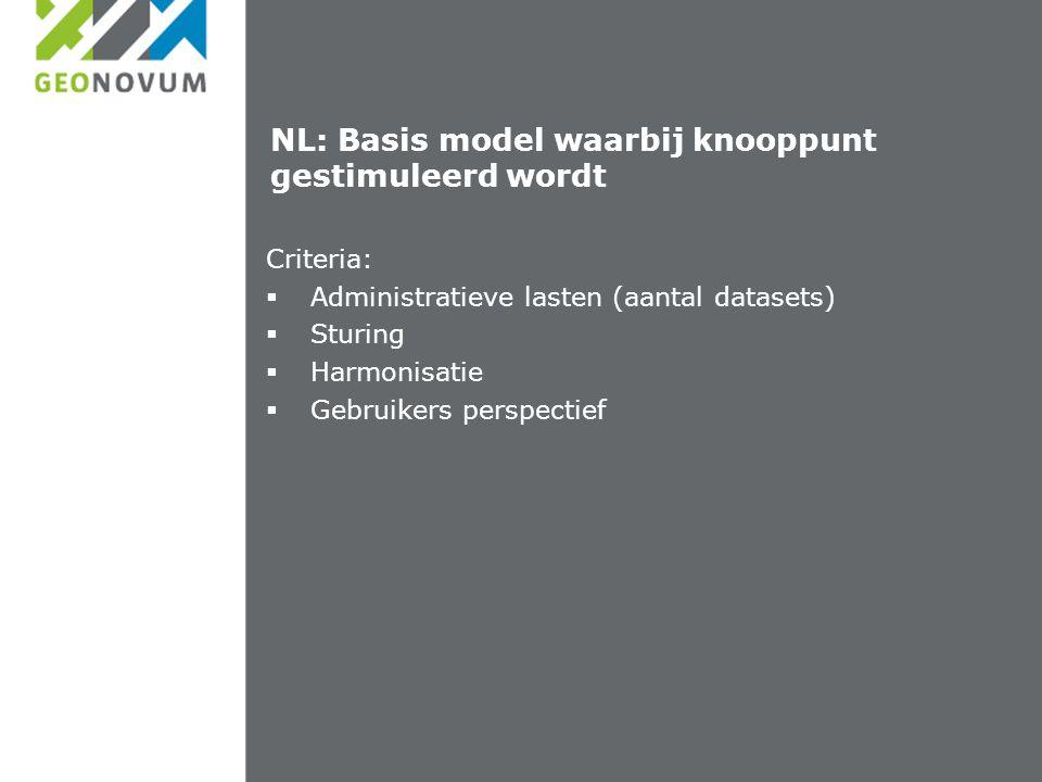 NL: Basis model waarbij knooppunt gestimuleerd wordt Criteria:  Administratieve lasten (aantal datasets)  Sturing  Harmonisatie  Gebruikers perspectief