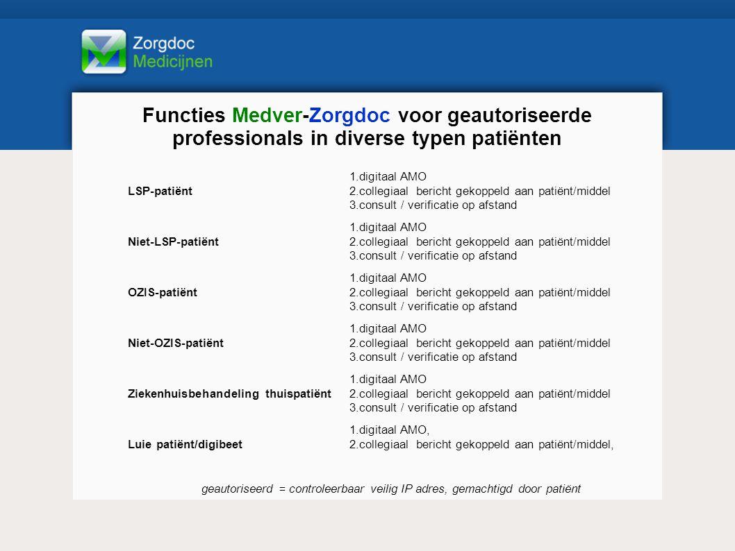 Functies Medver-Zorgdoc voor geautoriseerde professionals in diverse typen patiënten LSP-patiënt 1.digitaal AMO 2.collegiaal bericht gekoppeld aan patiënt/middel 3.consult / verificatie op afstand Niet-LSP-patiënt 1.digitaal AMO 2.collegiaal bericht gekoppeld aan patiënt/middel 3.consult / verificatie op afstand OZIS-patiënt 1.digitaal AMO 2.collegiaal bericht gekoppeld aan patiënt/middel 3.consult / verificatie op afstand Niet-OZIS-patiënt 1.digitaal AMO 2.collegiaal bericht gekoppeld aan patiënt/middel 3.consult / verificatie op afstand Ziekenhuisbehandeling thuispatiënt 1.digitaal AMO 2.collegiaal bericht gekoppeld aan patiënt/middel 3.consult / verificatie op afstand Luie patiënt/digibeet 1.digitaal AMO, 2.collegiaal bericht gekoppeld aan patiënt/middel, geautoriseerd = controleerbaar veilig IP adres, gemachtigd door patiënt