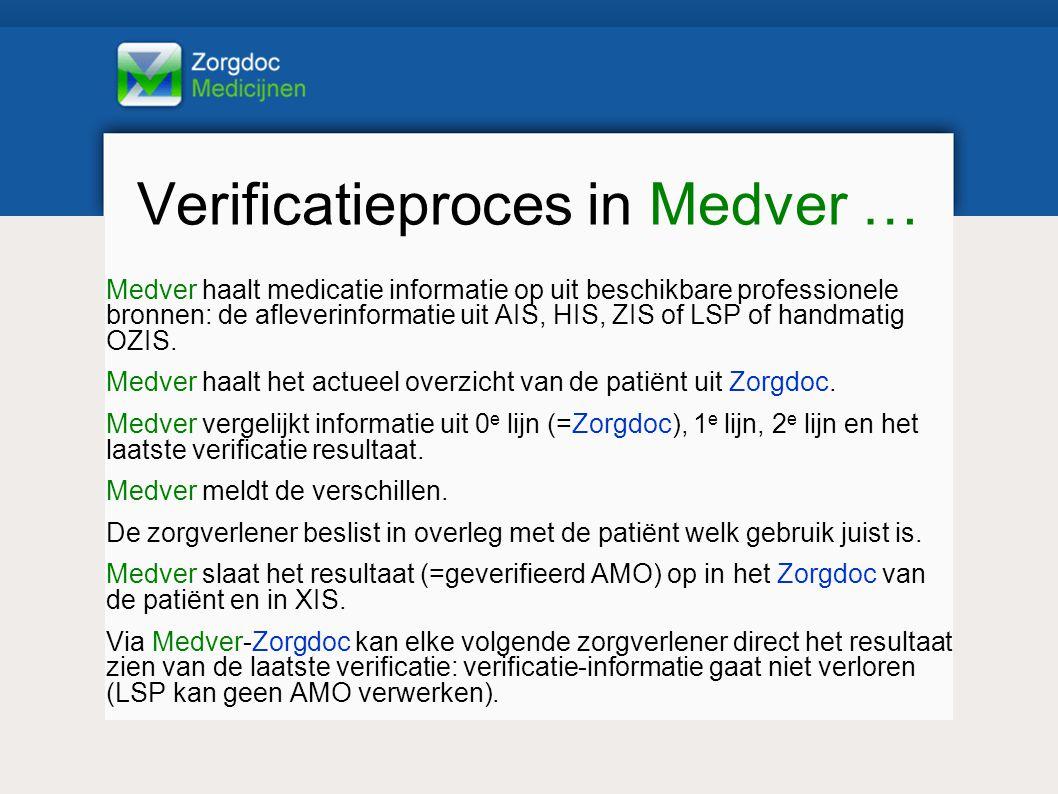Verificatieproces in Medver … Medver haalt medicatie informatie op uit beschikbare professionele bronnen: de afleverinformatie uit AIS, HIS, ZIS of LSP of handmatig OZIS.