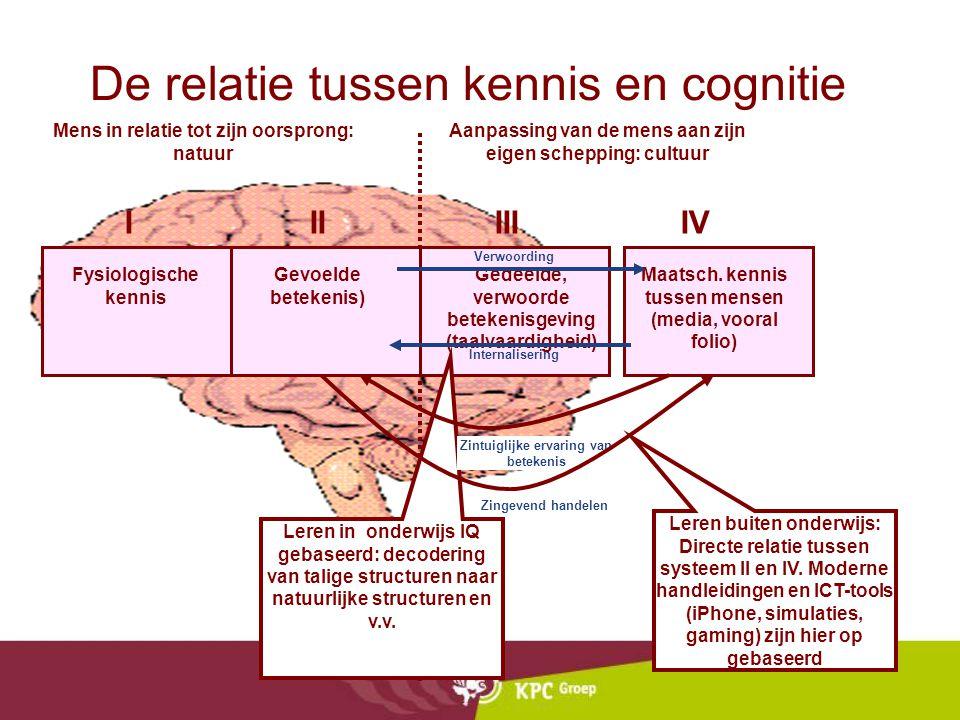 De relatie tussen kennis en cognitie Fysiologische kennis I Maatsch.