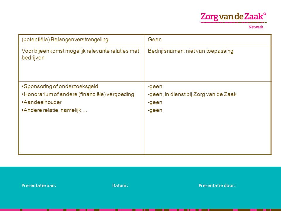 Presentatie aan:Datum:Presentatie door: (potentiële) BelangenverstrengelingGeen Voor bijeenkomst mogelijk relevante relaties met bedrijven Bedrijfsnam