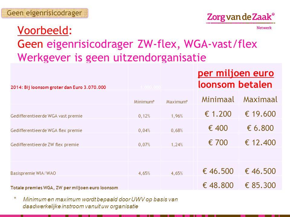 Voorbeeld: Geen eigenrisicodrager ZW-flex, WGA-vast/flex Werkgever is geen uitzendorganisatie 2014: Bij loonsom groter dan Euro 3.070.0001.000.000 per