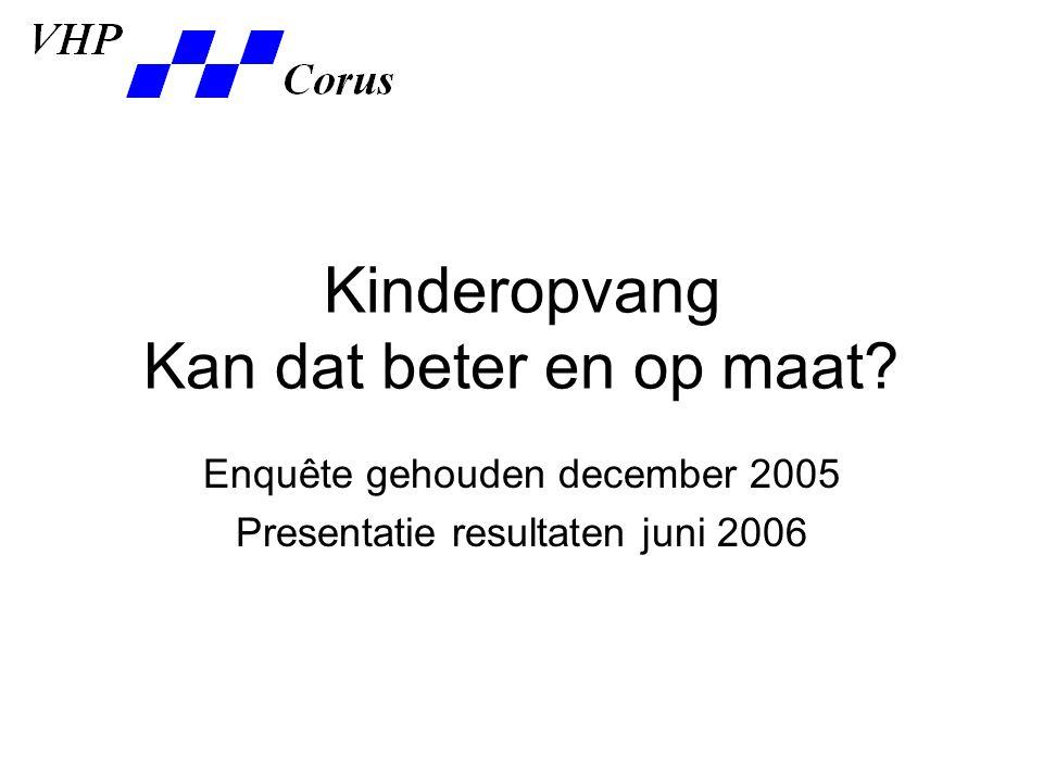 Kinderopvang Kan dat beter en op maat? Enquête gehouden december 2005 Presentatie resultaten juni 2006