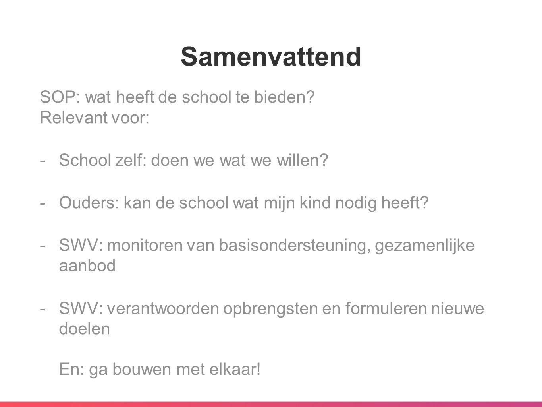 Samenvattend SOP: wat heeft de school te bieden? Relevant voor: -School zelf: doen we wat we willen? -Ouders: kan de school wat mijn kind nodig heeft?
