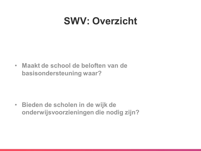 SWV: Overzicht Maakt de school de beloften van de basisondersteuning waar? Bieden de scholen in de wijk de onderwijsvoorzieningen die nodig zijn?