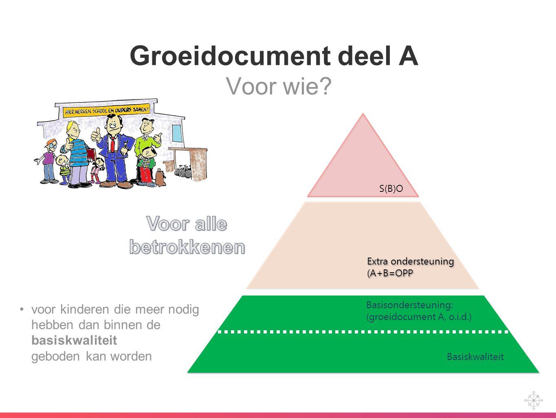 Groeidocument deel A Voor wie? voor kinderen die meer nodig hebben dan binnen de basiskwaliteit geboden kan worden Extra ondersteuning (A+B=OPP Extra