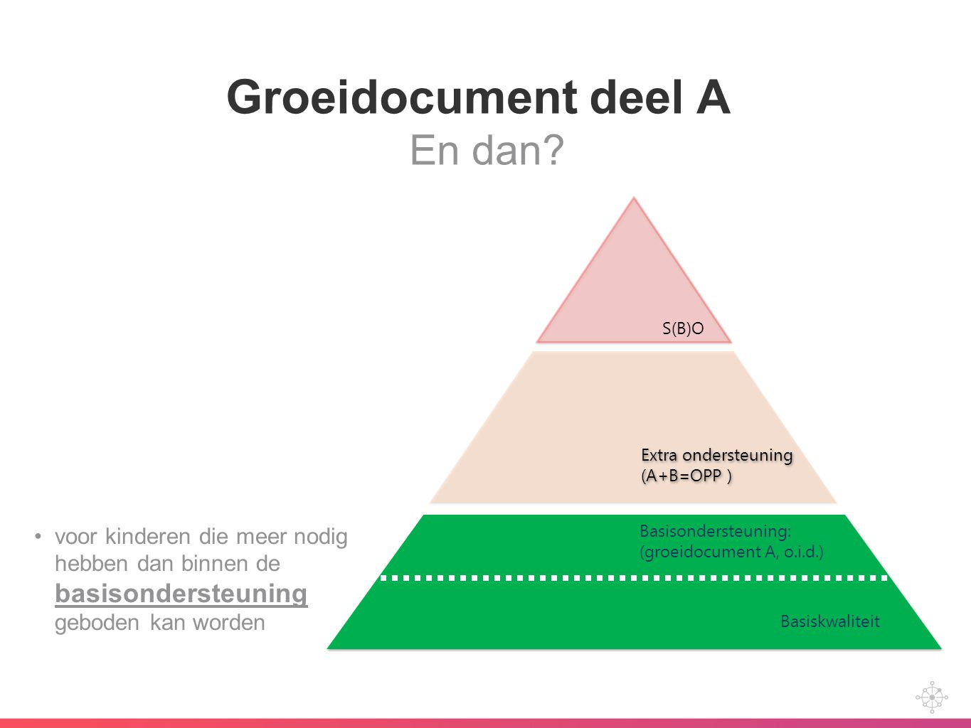 Het document https://www.swvdeeem.nl/