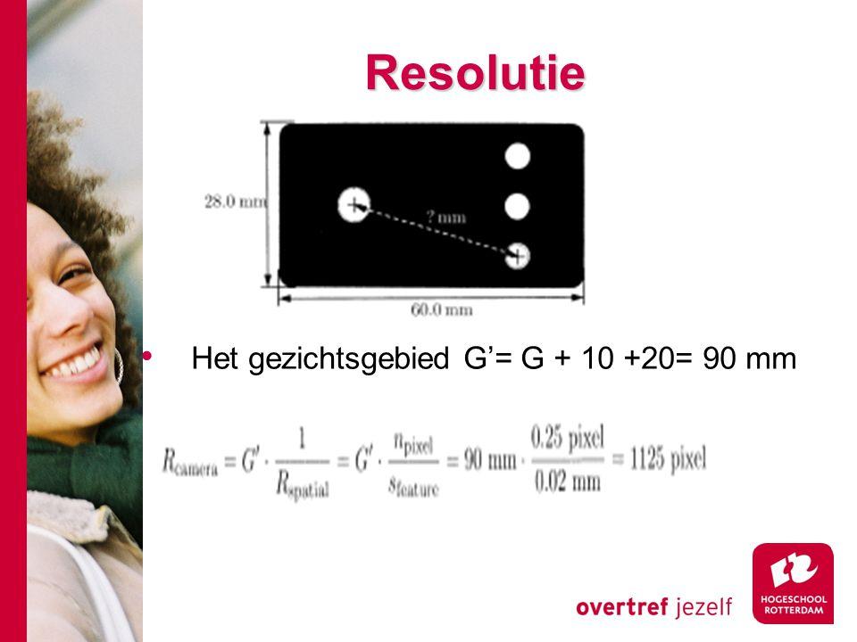 # Resolutie Het gezichtsgebied G'= G + 10 +20= 90 mm