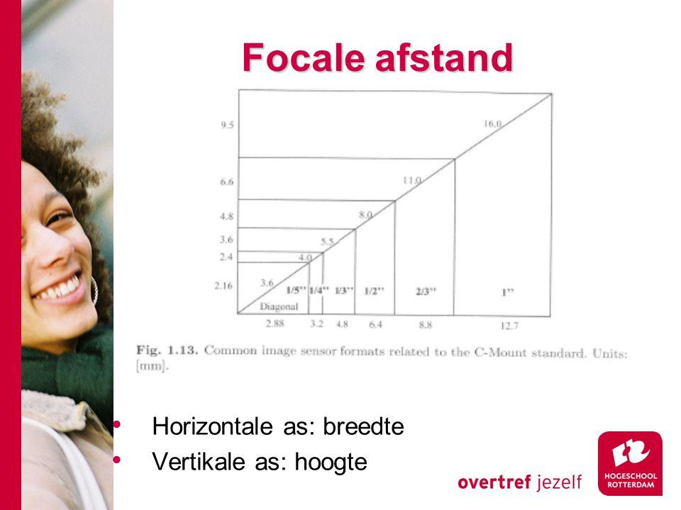 # Focale afstand Horizontale as: breedte Vertikale as: hoogte