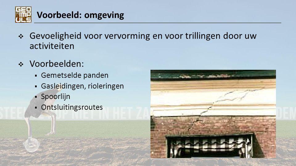 Voorbeeld: omgeving  Gevoeligheid voor vervorming en voor trillingen door uw activiteiten  Voorbeelden:  Gemetselde panden  Gasleidingen, rioleringen  Spoorlijn  Ontsluitingsroutes