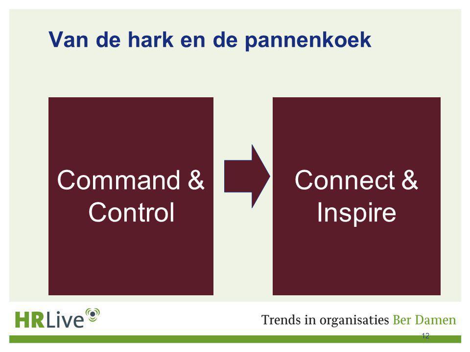 Van de hark en de pannenkoek 12 Connect & Inspire Command & Control