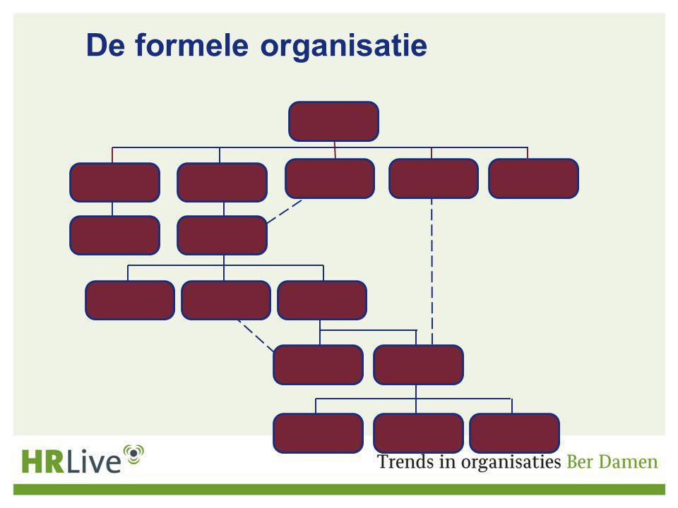 De formele organisatie