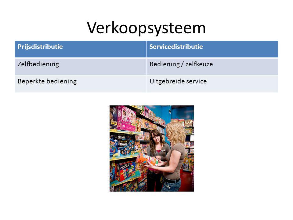 Verkoopsysteem PrijsdistributieServicedistributie ZelfbedieningBediening / zelfkeuze Beperkte bedieningUitgebreide service