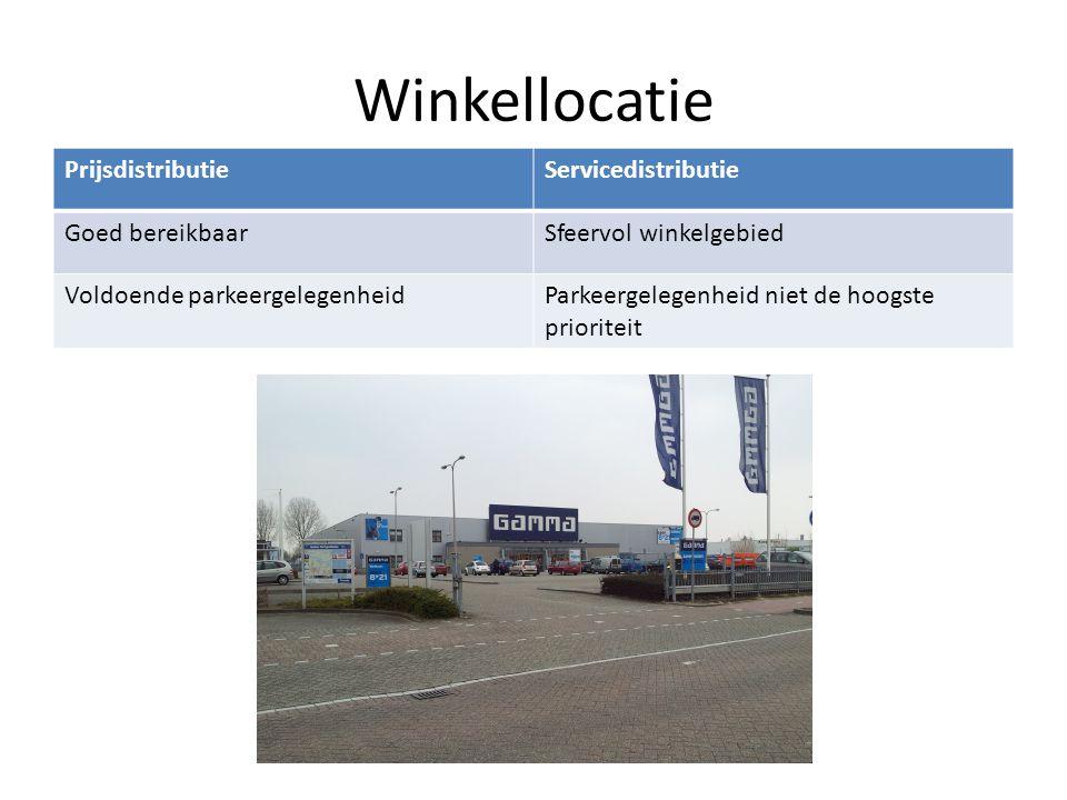 Winkellocatie PrijsdistributieServicedistributie Goed bereikbaarSfeervol winkelgebied Voldoende parkeergelegenheidParkeergelegenheid niet de hoogste p
