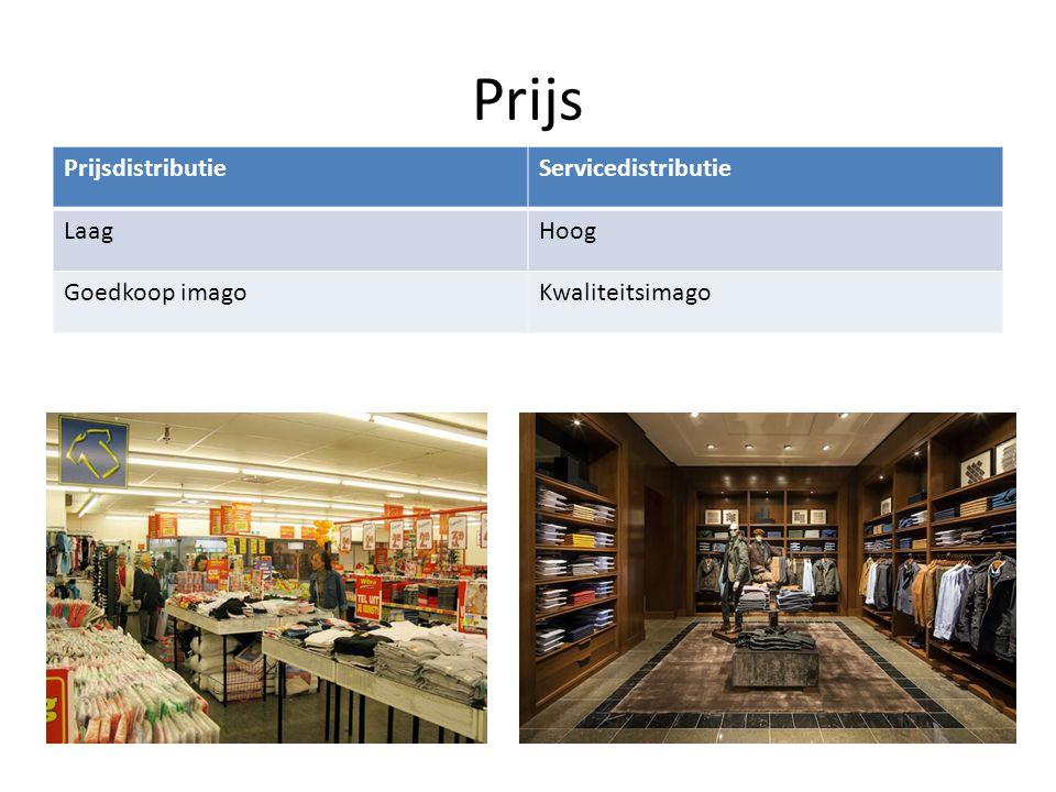 Prijs PrijsdistributieServicedistributie LaagHoog Goedkoop imagoKwaliteitsimago